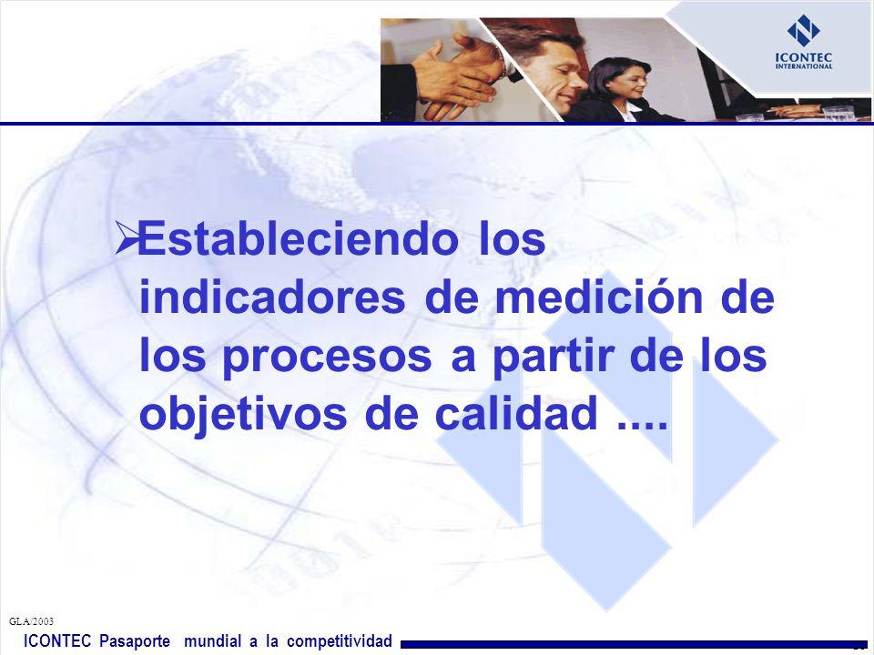 Estableciendo los indicadores de medición de los procesos a partir de los objetivos de calidad ....