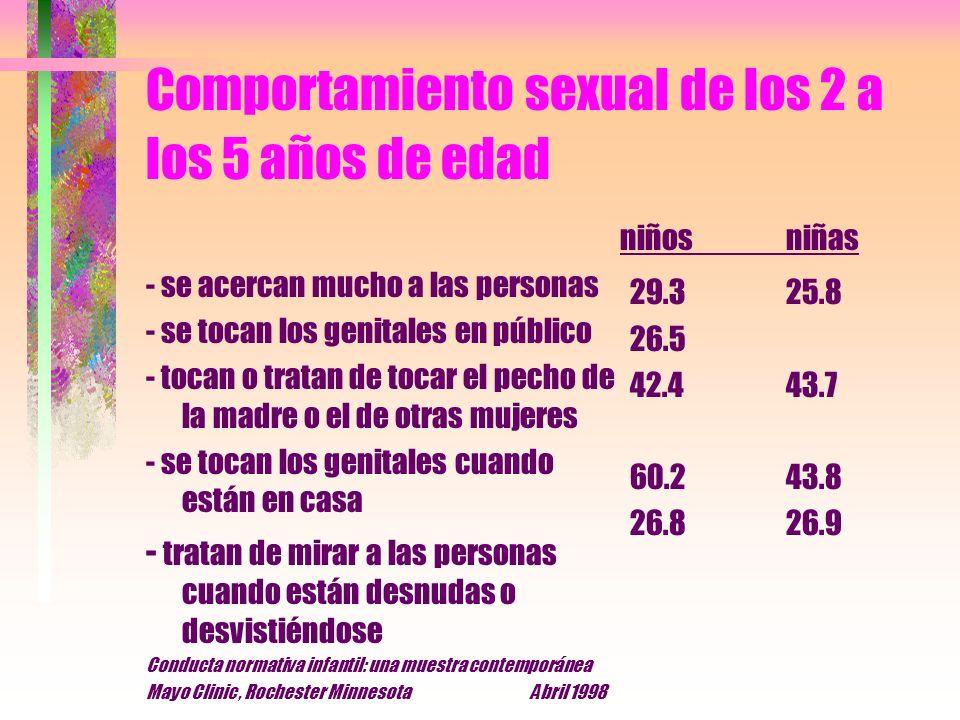 Comportamiento sexual de los 2 a los 5 años de edad