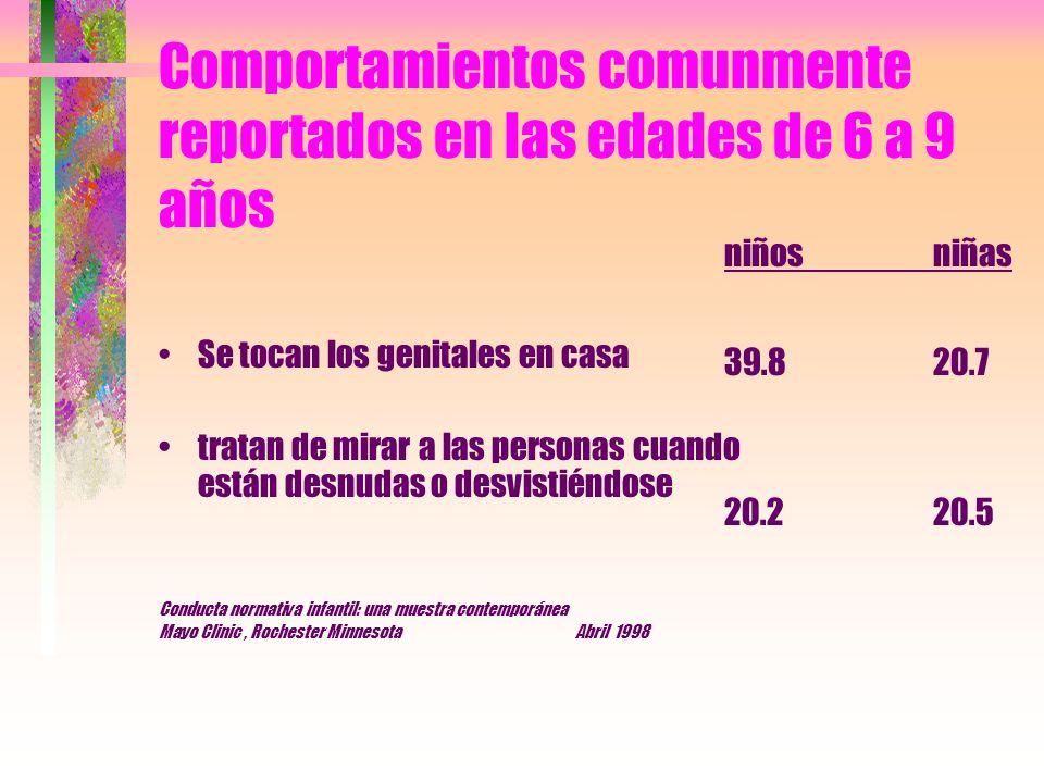 Comportamientos comunmente reportados en las edades de 6 a 9 años