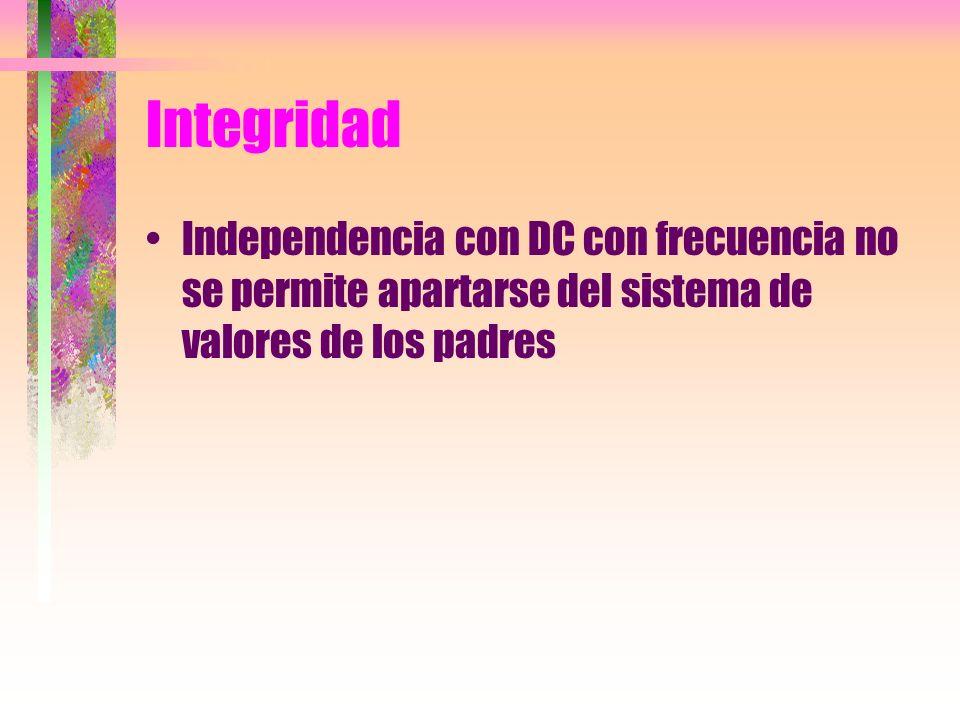 Integridad Independencia con DC con frecuencia no se permite apartarse del sistema de valores de los padres.