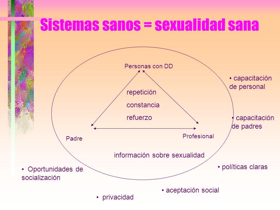 Sistemas sanos = sexualidad sana
