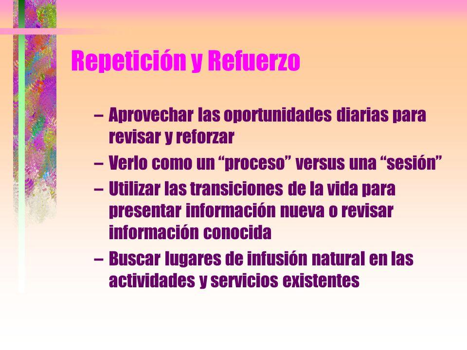 Repetición y Refuerzo Aprovechar las oportunidades diarias para revisar y reforzar. Verlo como un proceso versus una sesión