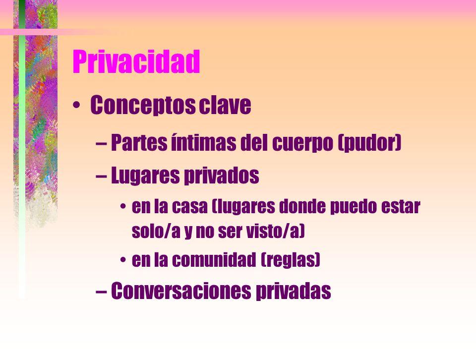 Privacidad Conceptos clave Partes íntimas del cuerpo (pudor)