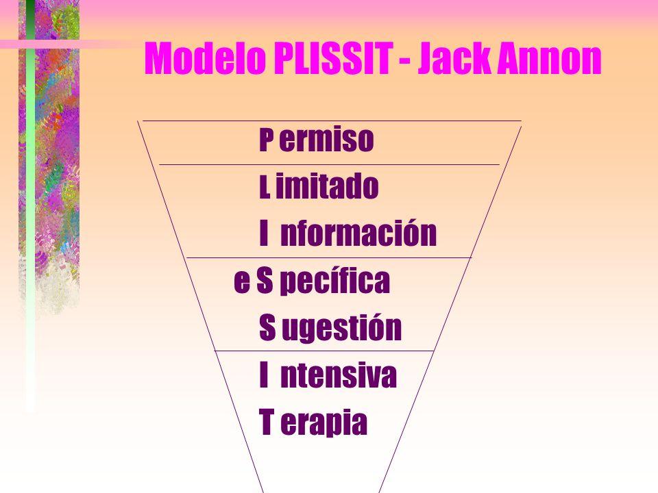 Modelo PLISSIT - Jack Annon