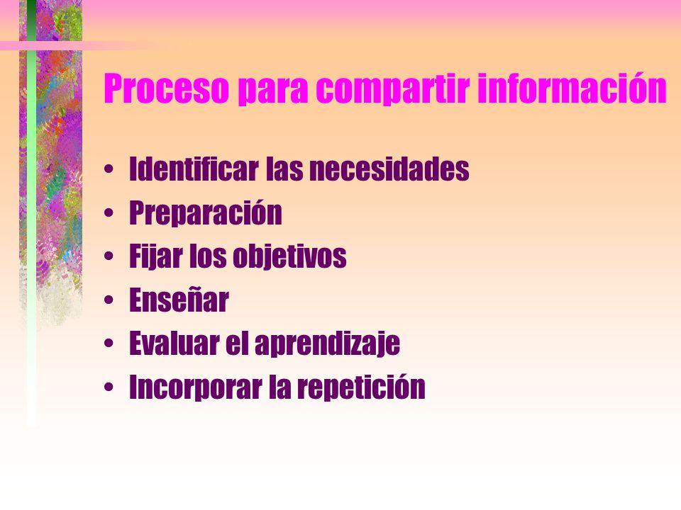 Proceso para compartir información