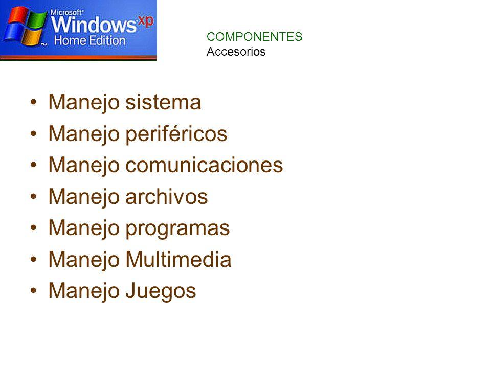 Manejo comunicaciones Manejo archivos Manejo programas