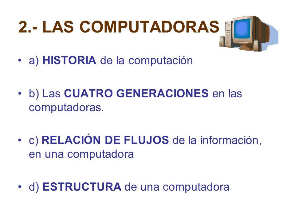 2.- LAS COMPUTADORAS a) HISTORIA de la computación