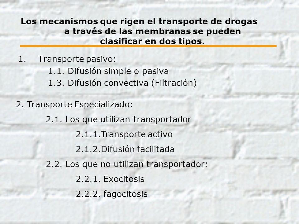 Los mecanismos que rigen el transporte de drogas a través de las membranas se pueden clasificar en dos tipos.