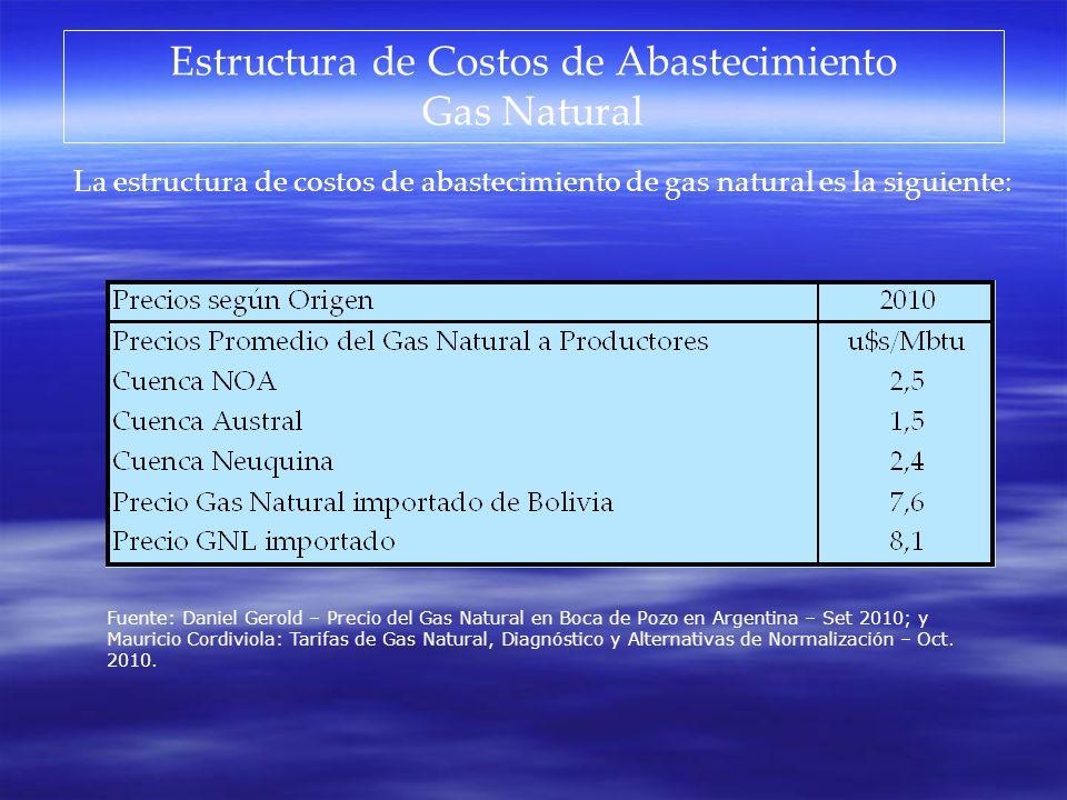 Estructura de Costos de Abastecimiento