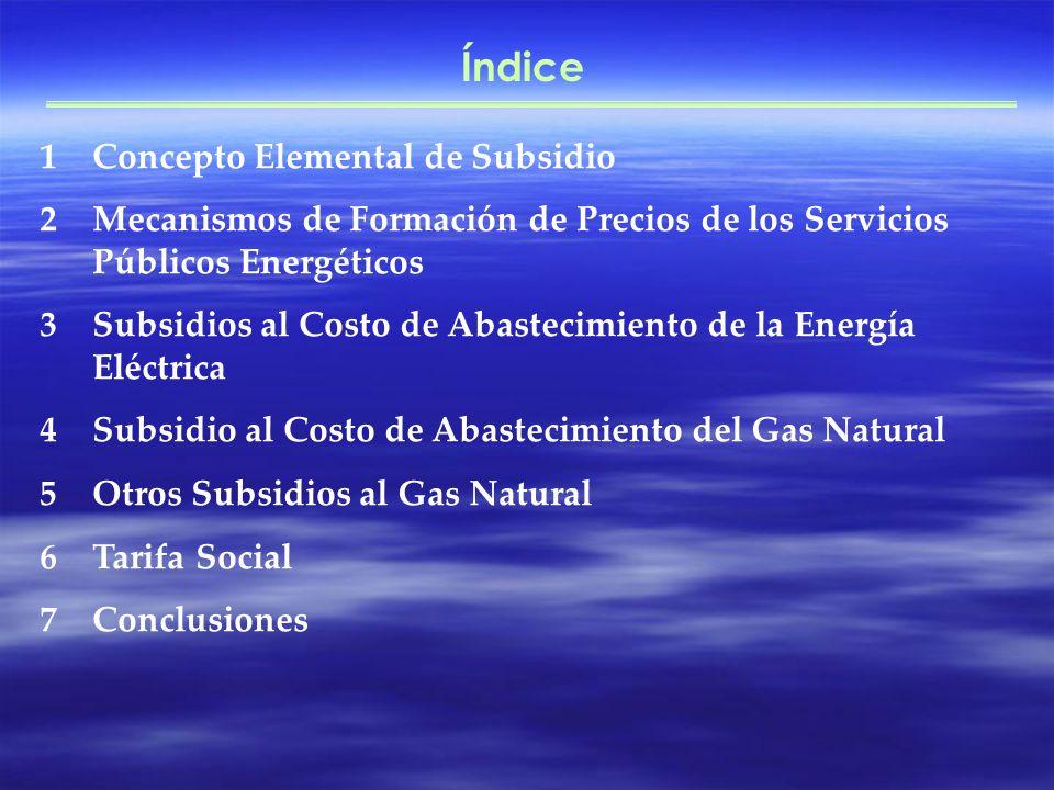 Índice Concepto Elemental de Subsidio
