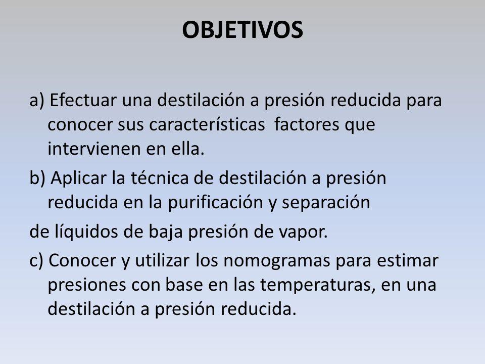 OBJETIVOS a) Efectuar una destilación a presión reducida para conocer sus características factores que intervienen en ella.