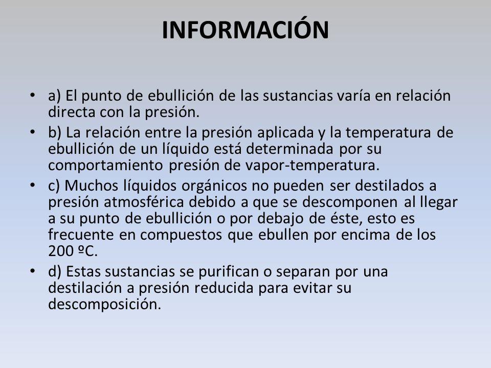 INFORMACIÓN a) El punto de ebullición de las sustancias varía en relación directa con la presión.