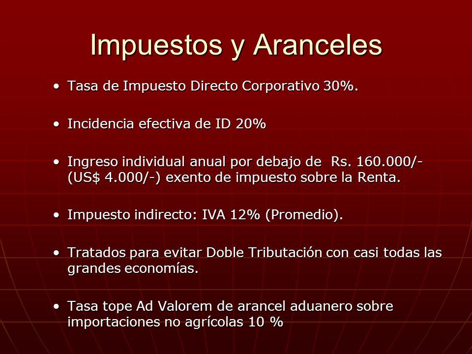 Impuestos y Aranceles Tasa de Impuesto Directo Corporativo 30%.