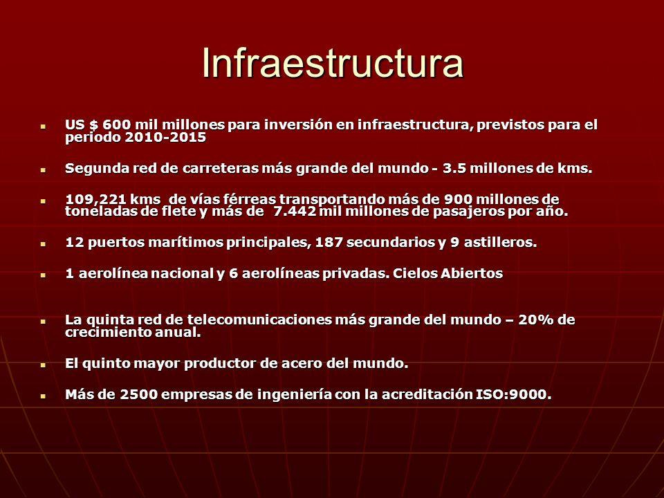 Infraestructura US $ 600 mil millones para inversión en infraestructura, previstos para el periodo 2010-2015.