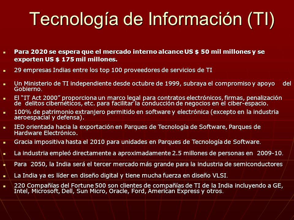 Tecnología de Información (TI)