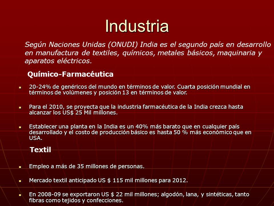 Industria Según Naciones Unidas (ONUDI) India es el segundo país en desarrollo. en manufactura de textiles, químicos, metales básicos, maquinaria y.