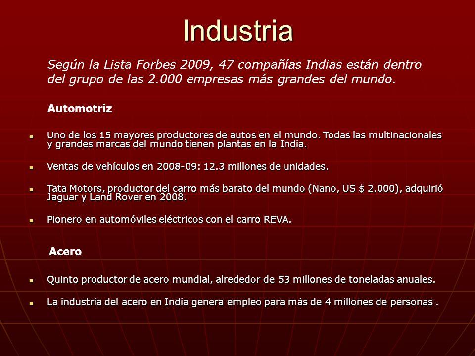 Industria Según la Lista Forbes 2009, 47 compañías Indias están dentro del grupo de las 2.000 empresas más grandes del mundo.