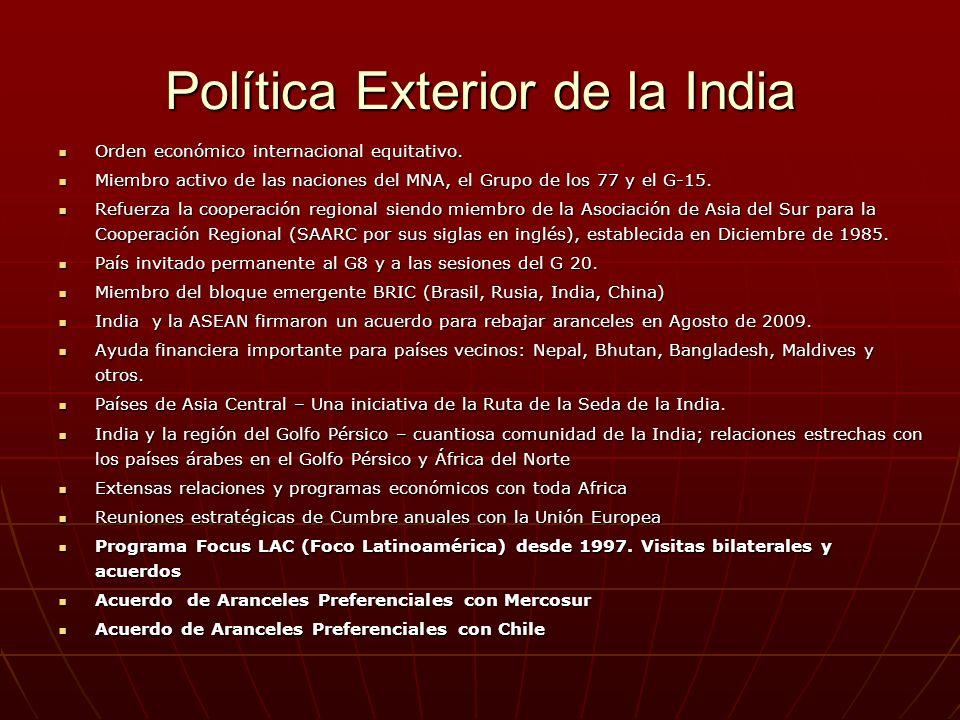 Política Exterior de la India