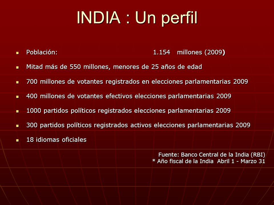 INDIA : Un perfil Población: 1.154 millones (2009)