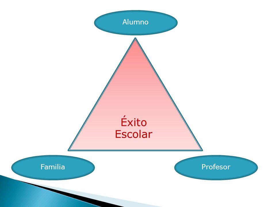 Alumno Éxito Escolar Familia Profesor