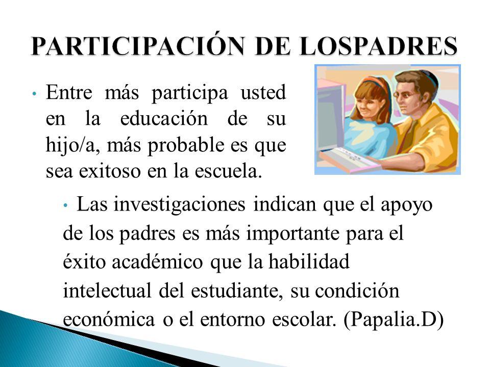PARTICIPACIÓN DE LOSPADRES