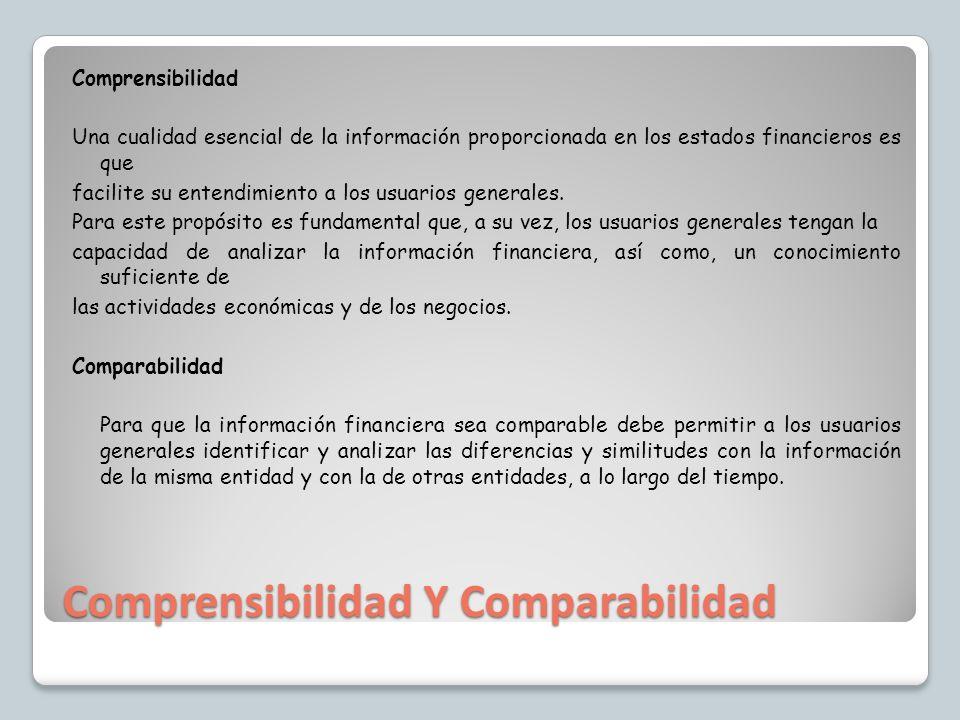 Comprensibilidad Y Comparabilidad