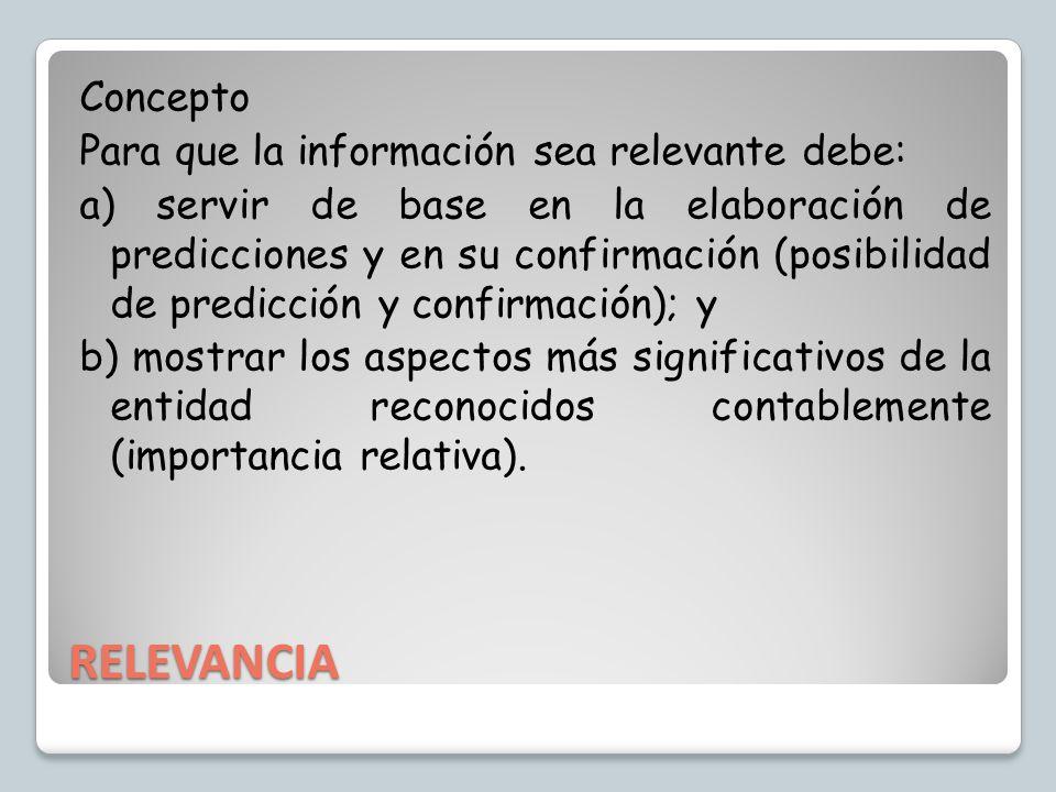 RELEVANCIA Concepto Para que la información sea relevante debe: