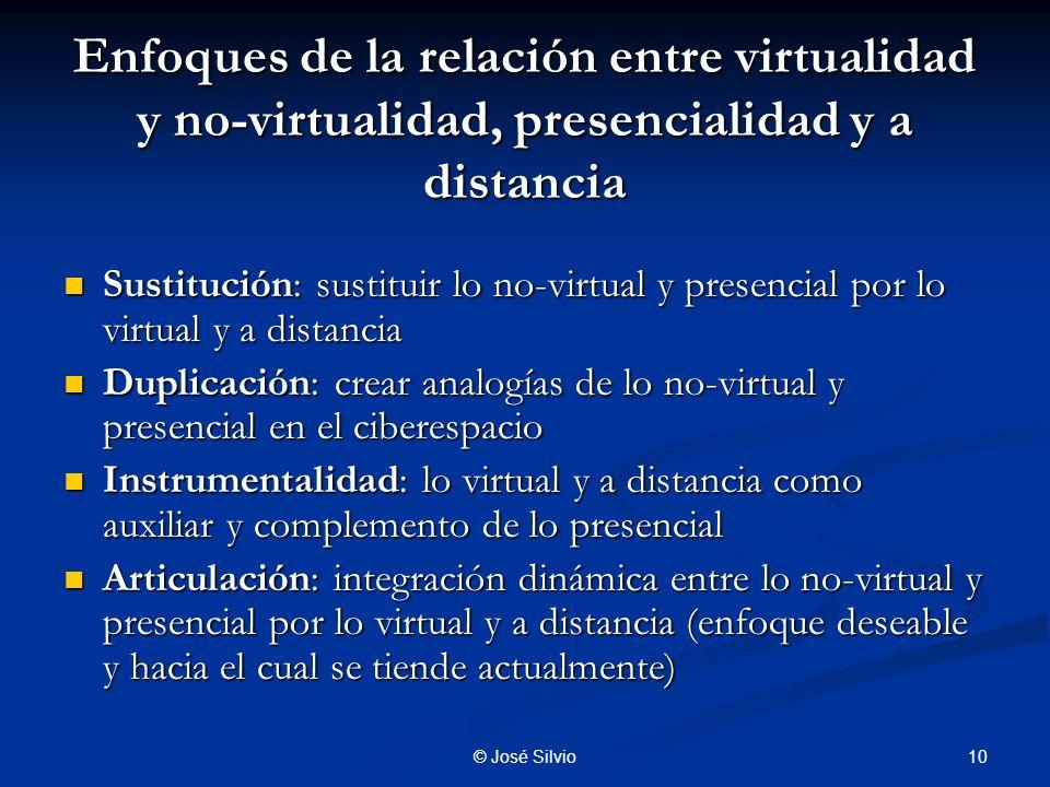 Enfoques de la relación entre virtualidad y no-virtualidad, presencialidad y a distancia