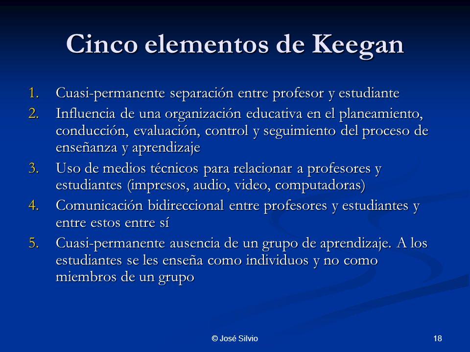 Cinco elementos de Keegan