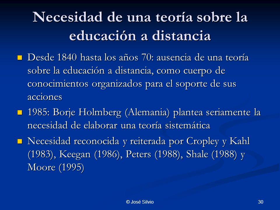 Necesidad de una teoría sobre la educación a distancia