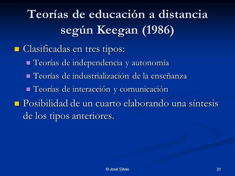 Teorías de educación a distancia según Keegan (1986)