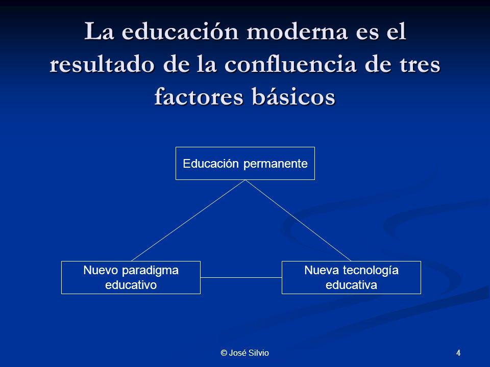 La educación moderna es el resultado de la confluencia de tres factores básicos