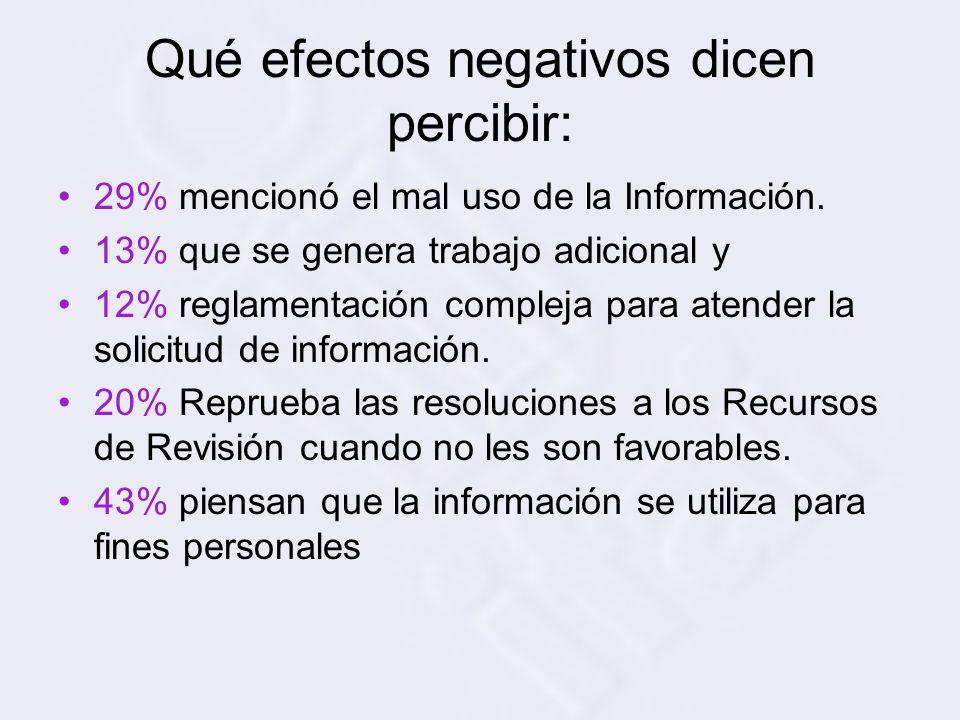 Qué efectos negativos dicen percibir: