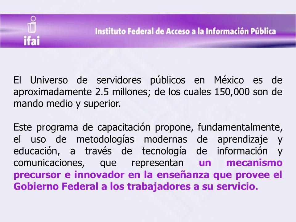 El Universo de servidores públicos en México es de aproximadamente 2