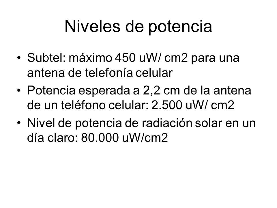 Niveles de potencia Subtel: máximo 450 uW/ cm2 para una antena de telefonía celular.