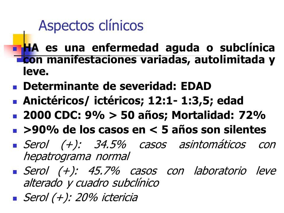 Aspectos clínicos HA es una enfermedad aguda o subclínica con manifestaciones variadas, autolimitada y leve.