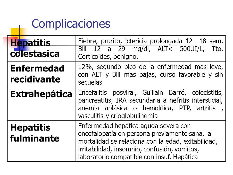 Complicaciones Hepatitis colestasica Enfermedad recidivante