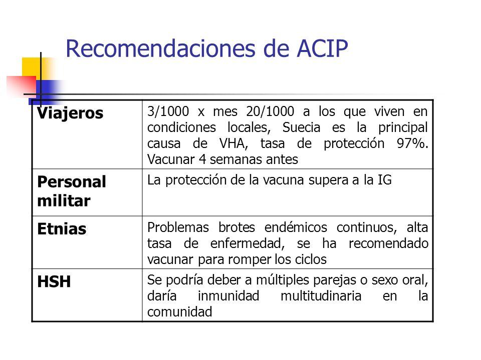 Recomendaciones de ACIP