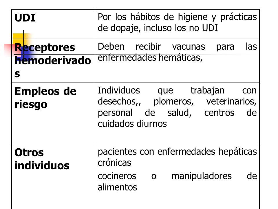 Receptores hemoderivados
