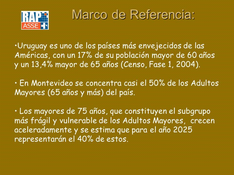 Marco de Referencia: