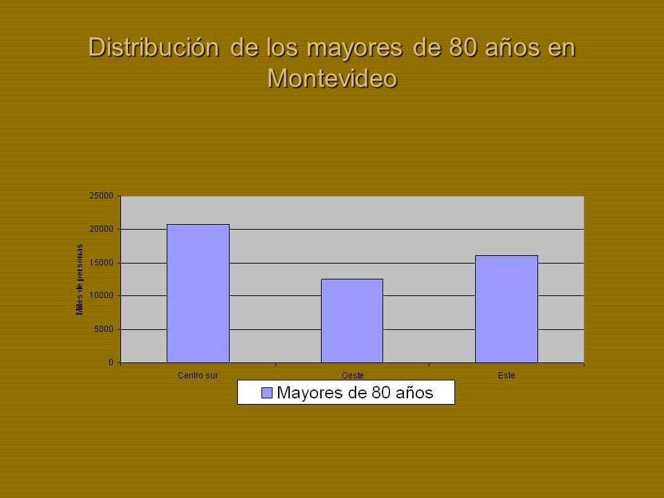 Distribución de los mayores de 80 años en Montevideo