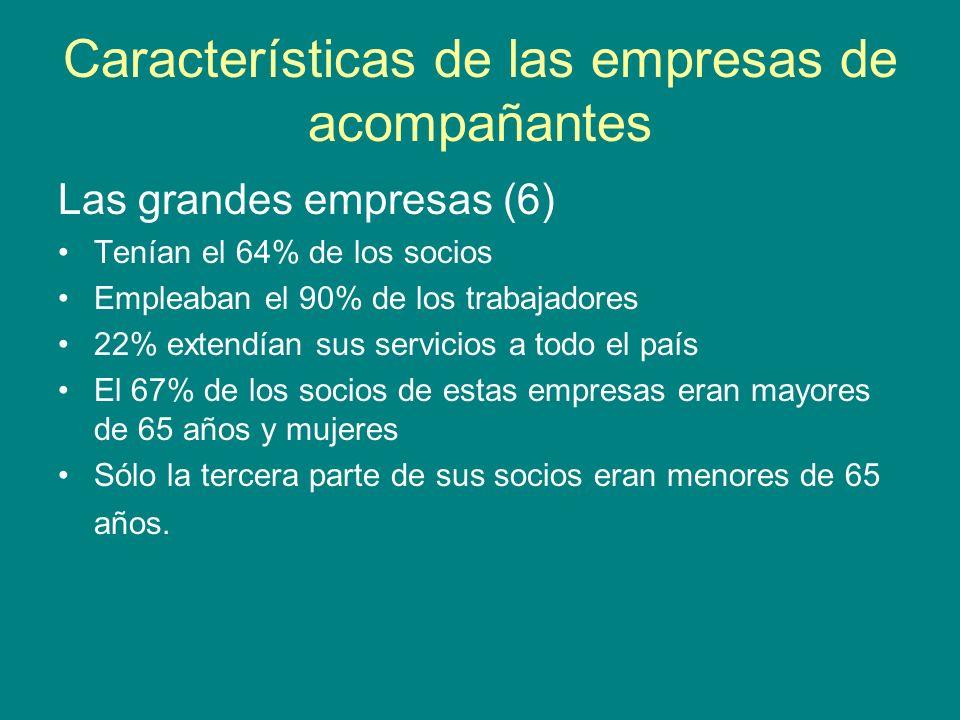 Características de las empresas de acompañantes