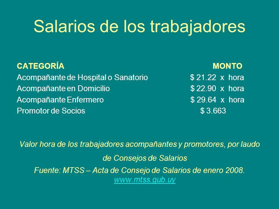 Salarios de los trabajadores