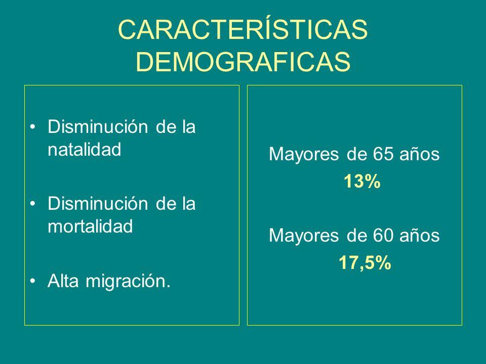 CARACTERÍSTICAS DEMOGRAFICAS