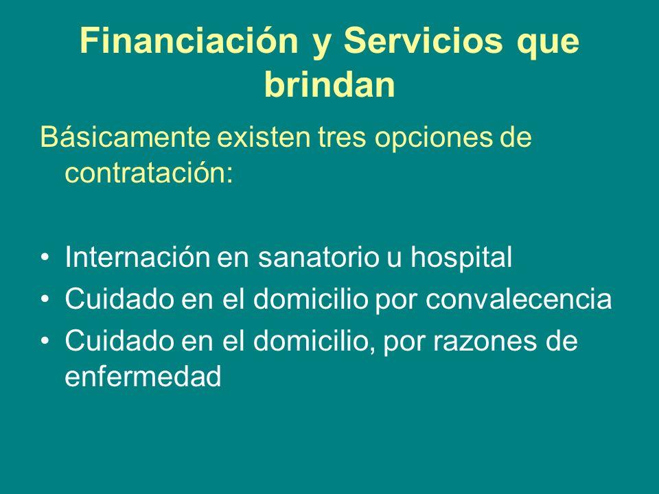 Financiación y Servicios que brindan