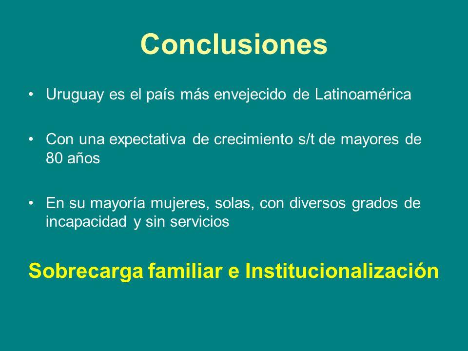 Conclusiones Sobrecarga familiar e Institucionalización