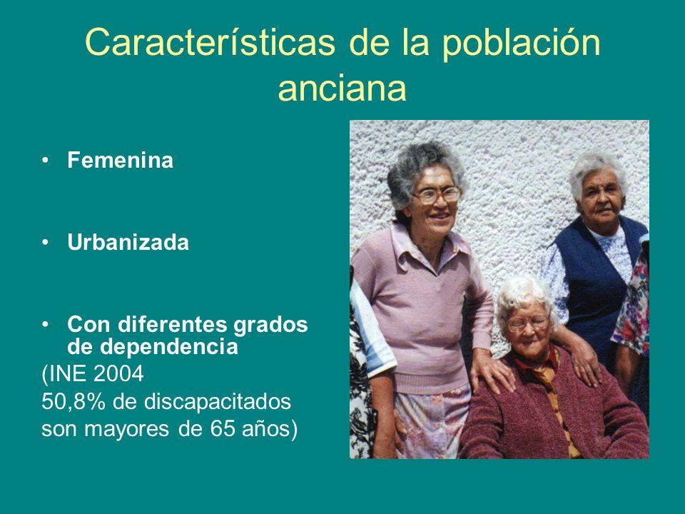 Características de la población anciana