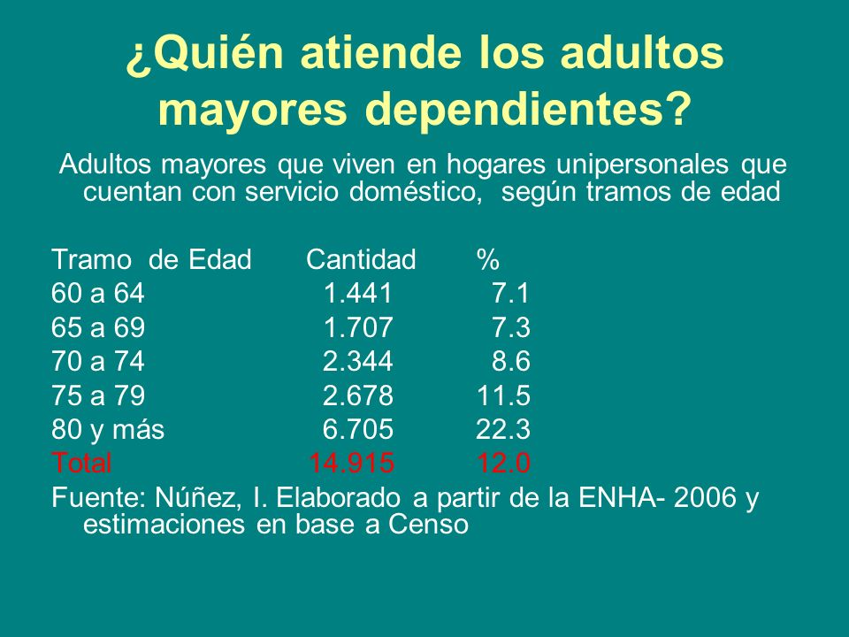 ¿Quién atiende los adultos mayores dependientes