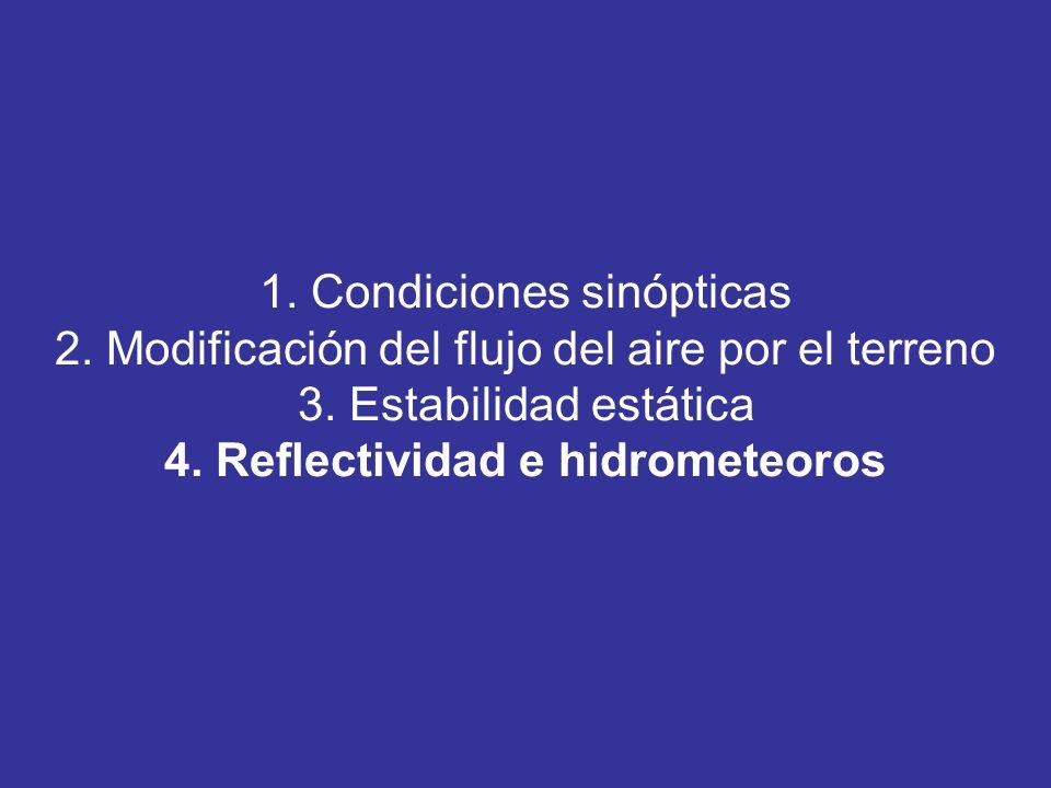 1. Condiciones sinópticas 2