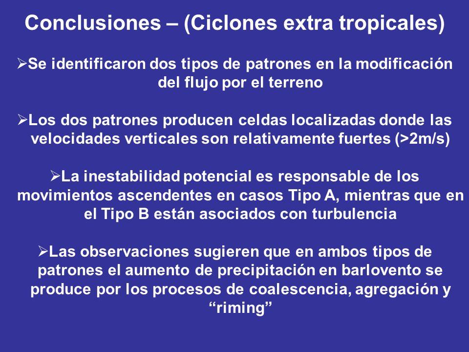 Conclusiones – (Ciclones extra tropicales)